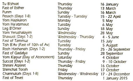 Jewish Holiday Calendar 2014 2015